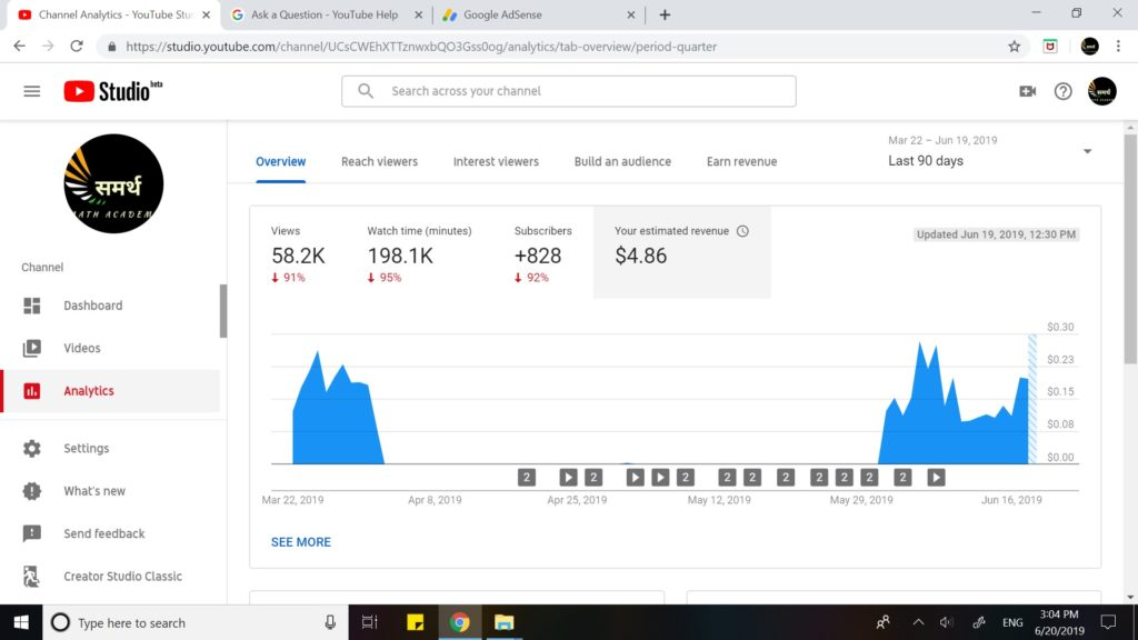 Youtube Analytics Kullanımı