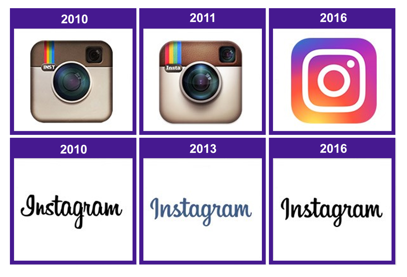 Instagram Ücretli Mi Olacak