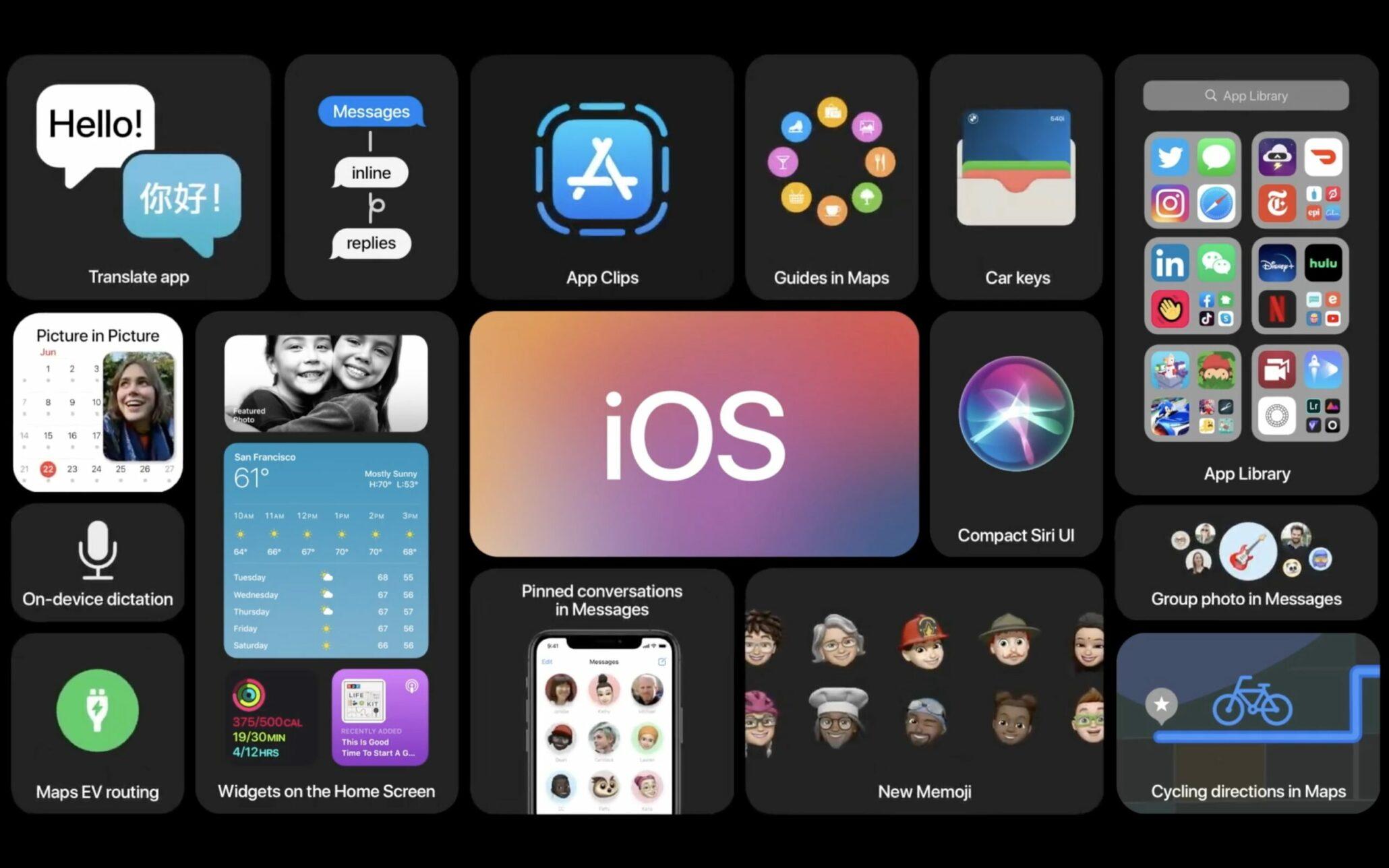 iPhone Fotoğraf Gizleme (iOS 14)