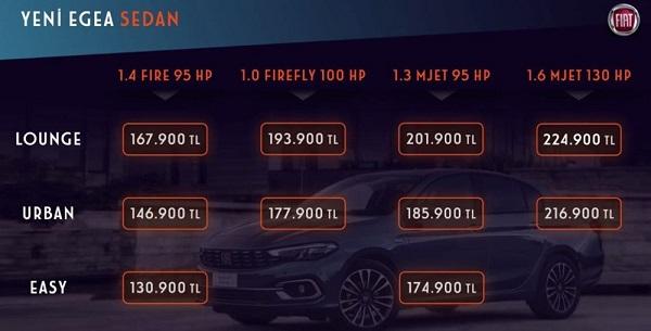 Fiat Egea 2021 Fiyat Listesi